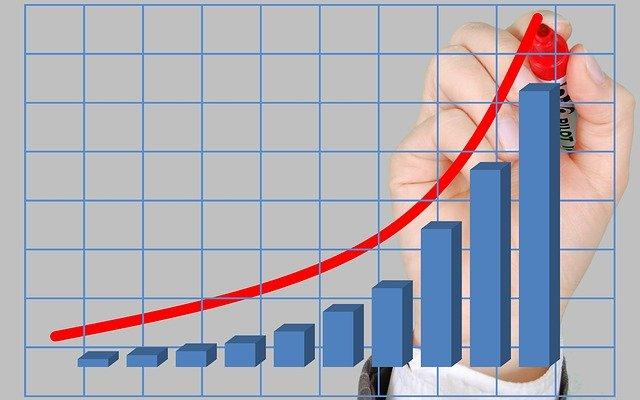 graf – úspěch – zisk