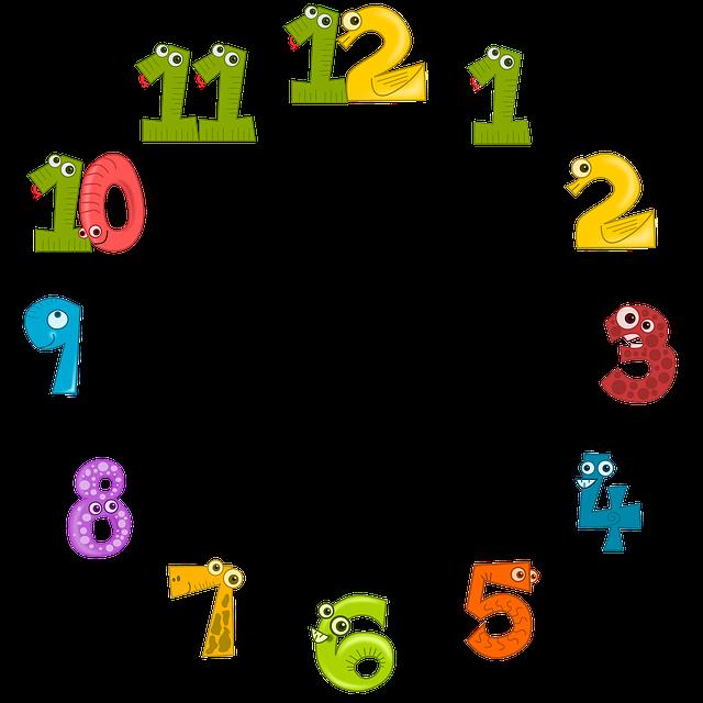 hodinový ciferník
